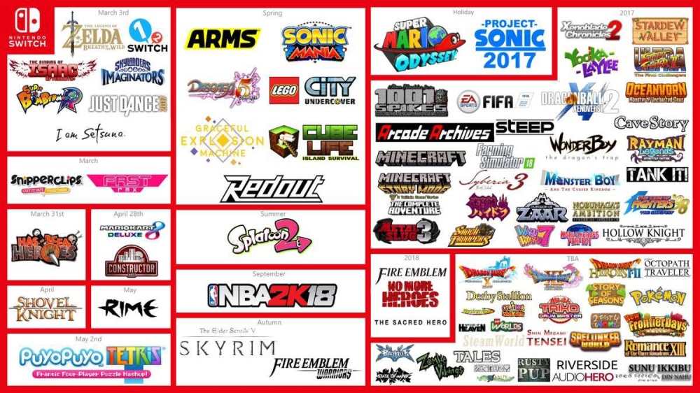 3204894-55983_1_nintendo-switch-games-lineup-visual-guide_full